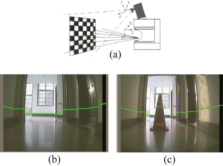 Registration of a camera and laser range finder Laser points. (a) the coordinate of two sensor, (b) and (c) laser points mapped into image after registration (green pixels).