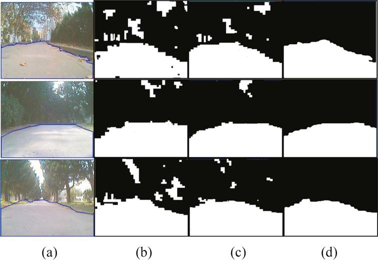 Results of road detection, (a) original scenes and road boundary, (b) results of SVM, (c) results of FSVM, (d) results after refinement based on (c), i.e. result of the proposed algorithm.