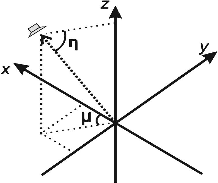 Speaker location and signal calculation.