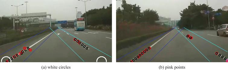 The intersections of lane and image edge that had not been originally detected.