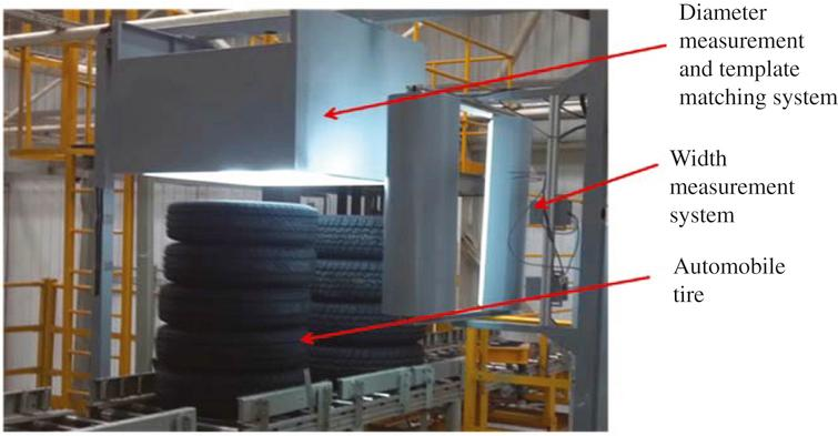 Indirect tire identification system of tires.