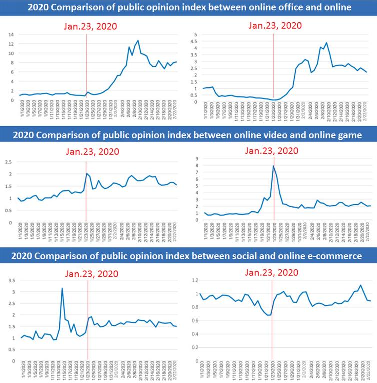 UNDP: China novel corona virus pneumonia impact on Chinese enterprises.