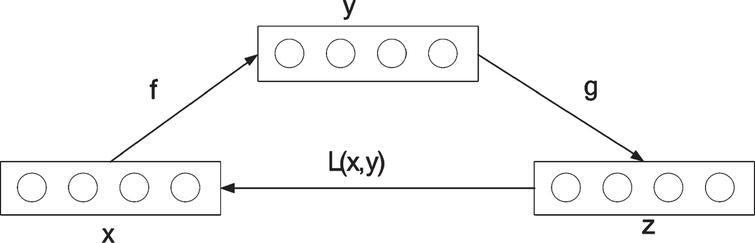 Automatic encoder module.