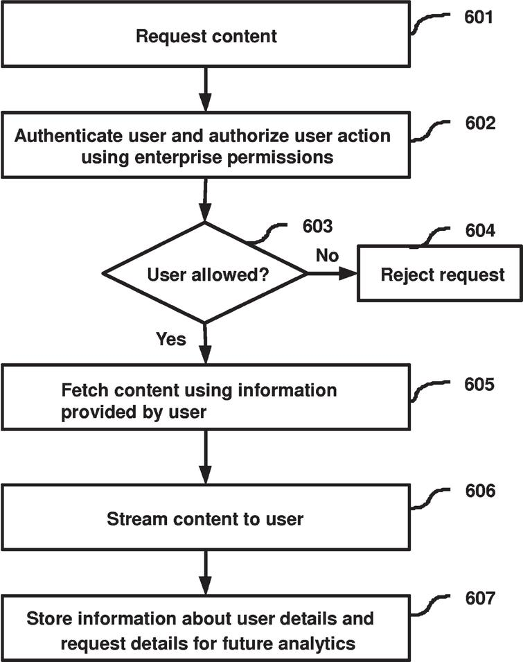 Algorithm flow chart.