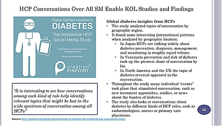 Illustrates a big picture view of a social network enabled research initiative.24 24http://hcpdols.com/digital-opinion-leaders-in-diabetes-the-worldwide-hcp-social-media-study/.(Colors are visible in the online version of the article; http://dx.doi.org/10.3233/ISU-150766.)