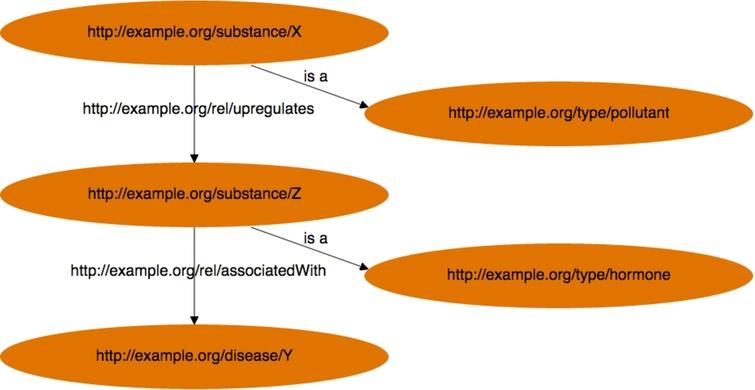 Text mining for metadata. (Colors are visible in the online version of the article; http://dx.doi.org/10.3233/ISU-150779.)