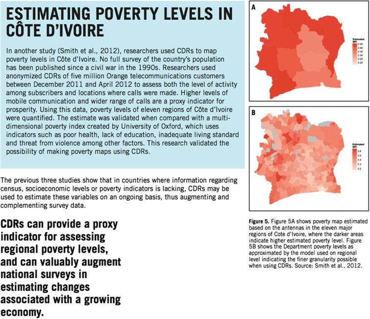 Poverty levels in Ivory Coast.