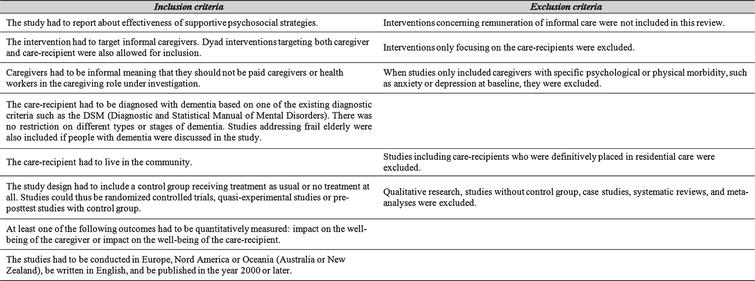 Inclusion and exclusion criteria of this review.
