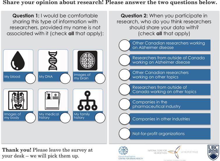 Placemat survey.