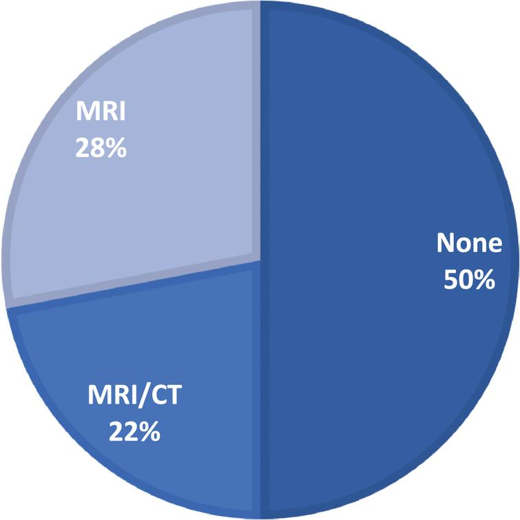 Frequency of inclusion of structural MRI in eligibility criteria of AD clinical trials.