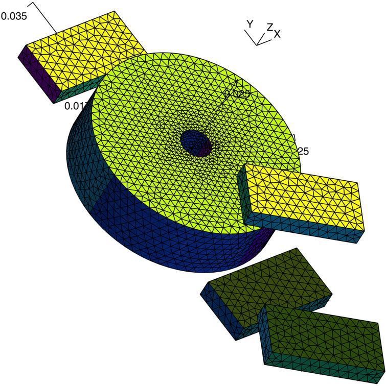 Finite element model showing a 3d mesh for one half of the system considering composite motion.