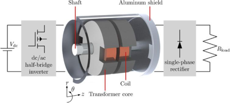 Schematic system overview, including indication of components. For visualization purposes, the aluminum shield is partially transparent.