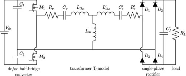Electrical equivalent circuit model of the wireless power transfer system, including indication of the various components.