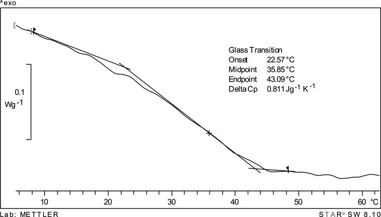 DSC thermogram for cherry juice freeze-dried encapsulated in a maltodextrin/arabic gum matrix of aw=0.10.