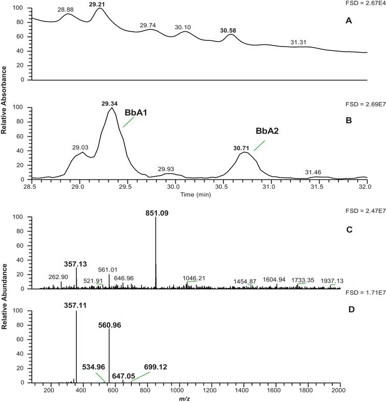 Ethyl linked anthocyanin (epi)catechin derivatives in blueberry extracts. Panel A shows the PDA profile at 520nm of the blueberry extract from variety Bluecrop. Panel B shows the MS profile at m/z [M+H]+ 851 with peaks BbA1 and BbA2 denoted; Panel C shows the MS spectra under peak BbA1 & Panel D shows the MS2 spectra of m/z [M+H]+ 851. Figures in the top right hand corner are the full scale deflections (FSD) of the detectors.