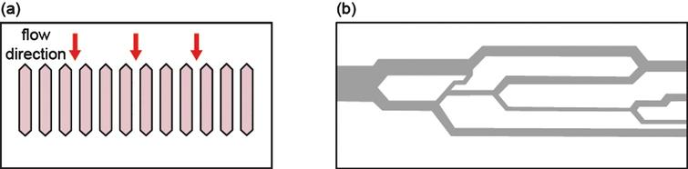 Microfluidic filtration with (a) an array of parallel microchannels and (b) an artificial microvascular network can be used to measure the deformability of red blood cells.