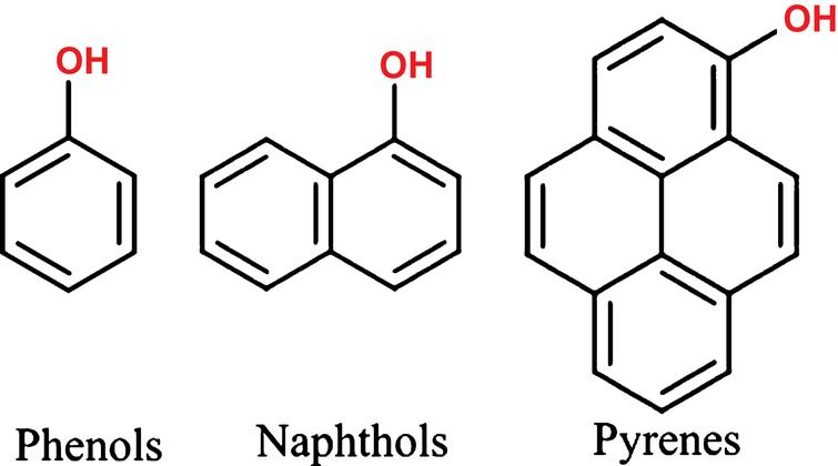 Families of photoacids - crucial for the mechanism to work is the functional OH group, which donates the H+ upon irradiation.