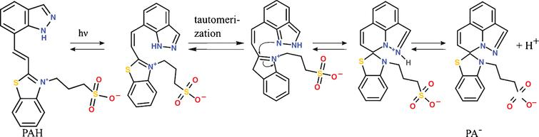Proposed multi- stepped mechanism by Abeyrathna et al. [1] of the metastable photoacid mPAH 2.