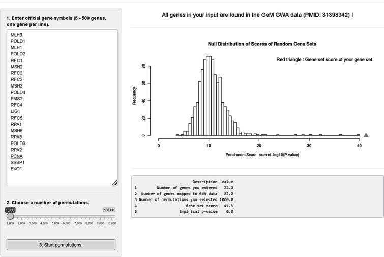GeM-HD Euro 9K performs Gene Set Enrichment Analysis (GSEA) for user-provided gene sets. GSEA analysis of the GWA association data can be performed for any custom gene set by entering the genes in the top left box and selecting a number of permutations using the slider below it. The null distribution will be returned with an indication of the significance of enrichment of the user-defined gene set noted by a red triangle.