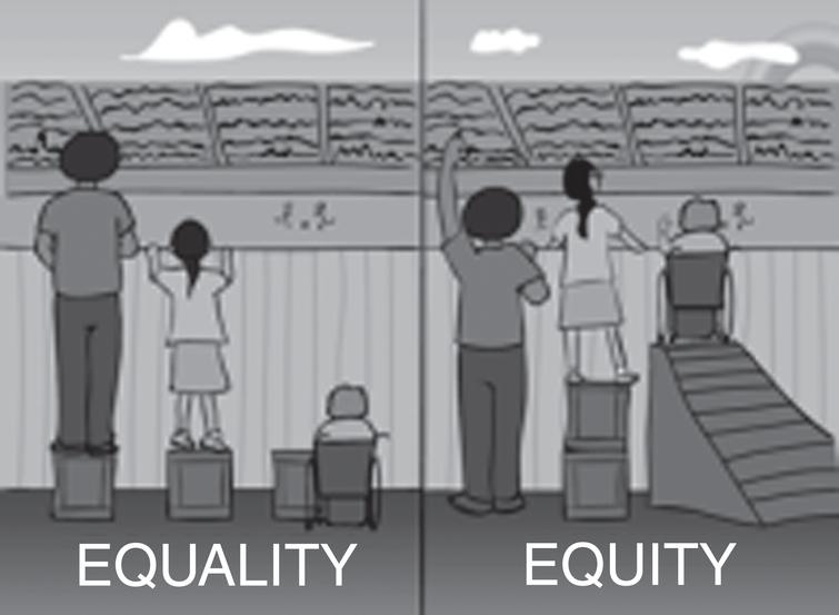 Equal resources vs equal chances (from: http://muslimgirl.com/46703/heres-care-equity-equality/).