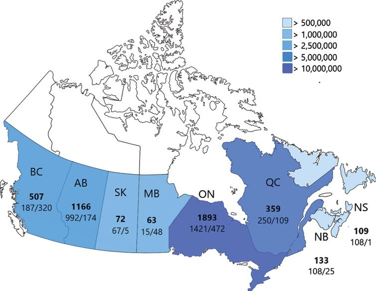 CNDR recruitment by province. Total number of registered individuals is shown in bold, followed by adult cases (left) and pediatric cases (right). Relative provincial and territorial populations are shown through color-coding for reference (Statistics Canada, 2018). BC=British Columbia; AB=Alberta; SK=Saskatchewan; MB=Manitoba; ON=Ontario; QC=Quebec; NB=New Brunswick; NS=Nova Scotia.
