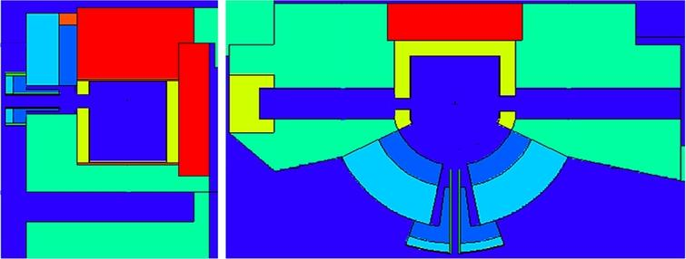 Structure of entire monochromator shield: YZ plane(Left) and XY plane(Right) in MCNP [7].