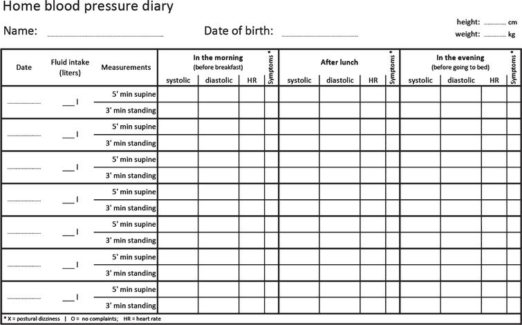 Template of a home blood pressure diary for patients with orthostatic hypotension.
