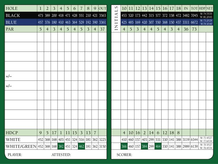 """Scorecard from Shaughnessy Golf and Country Club in Vancouver, Canada, showing course-defined hole rankings (""""HDCP""""). From the white tees, the course has a rating of 71.4 and a """"slope"""" of 127 for men (M)."""