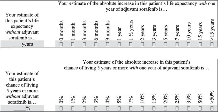 Questions completed by clinicians at baseline for each patient regarding their predicted prognosis with and without adjuvant sorafenib.