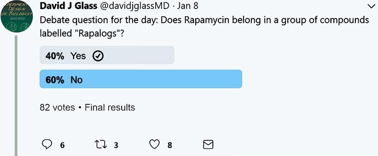 """Twitter poll on """"Is Rapamycin a Rapalog?"""""""