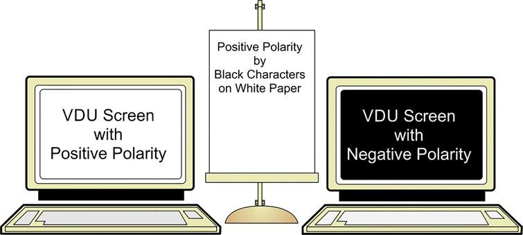 VDU Screen with positive and negative polarity.