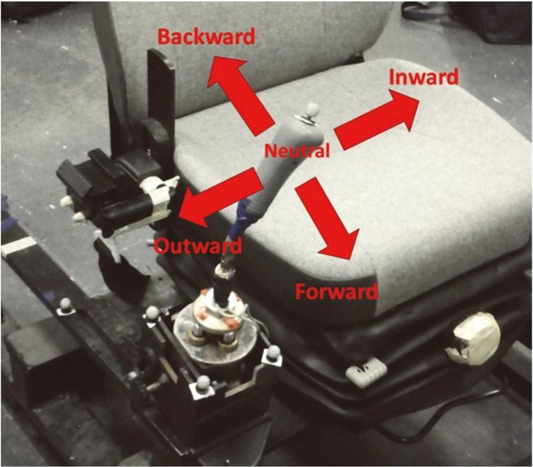 Joystick movement directions.