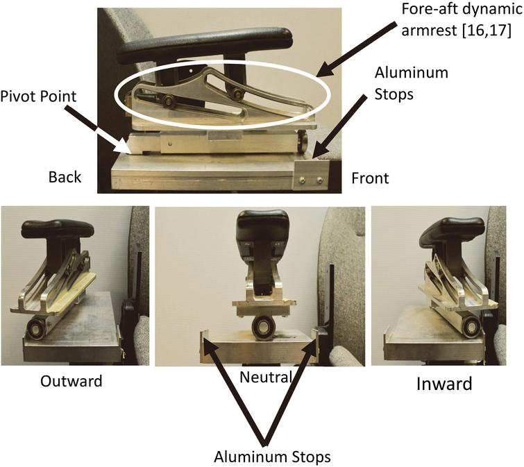 Final product, horizontally dynamic armrest with fore-aft dynamic armrest mounted above. Top figure – Side view; Bottom figure – Front view – from left to right – outward, neutral, inward locations.