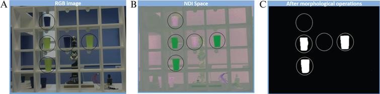 Image processing flow. Shown here is an example of the algorithm processing a scenario of three green cups while neglecting blue cups. A – RGB image. B – Image in NDI space. C – Image after morphological operations.