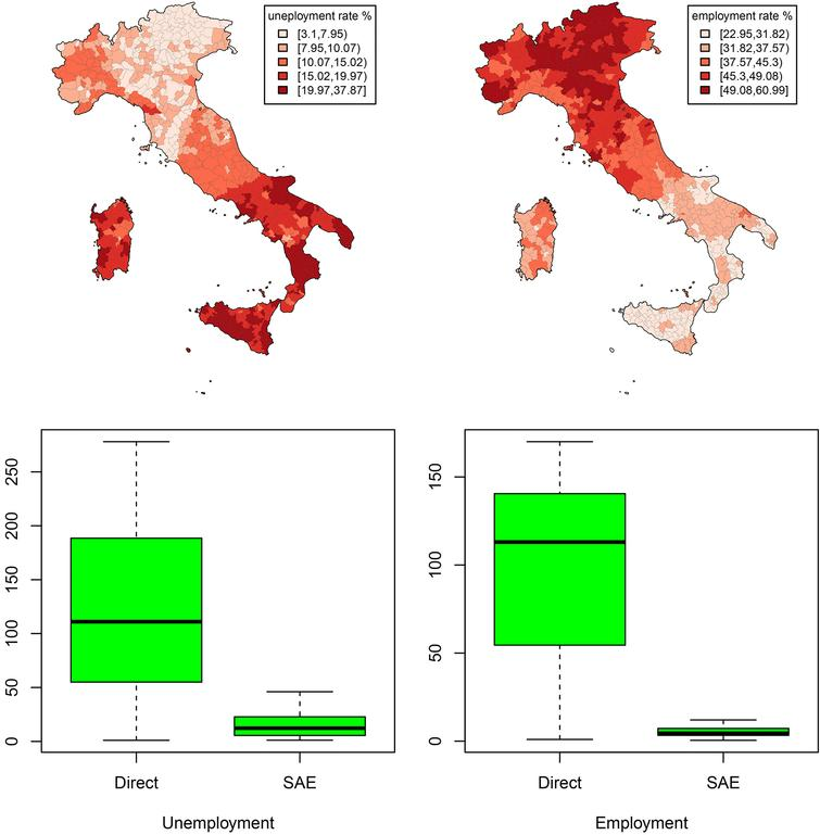 ST-EBLUP estimates of unemployment and employment rate at LMA level in Italy and efficiency gain of the estimator over the direct one (year 2014).