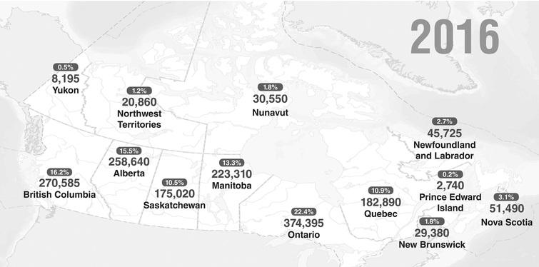 Regional Aboriginal Population Proportions. This map shows the distribution of the total Aboriginal population (N = 1,673,780) of each province or territory. Source: Statistics Canada, Census of Population, 2016. Indigenous Services Canada/Crown and Indigenous Relations and Northern Affairs Canada, Strategic Research and Statistics Directorate tabulations, 2018.