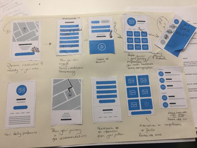 Design elements for the 'How we move' citizen data app prototype.