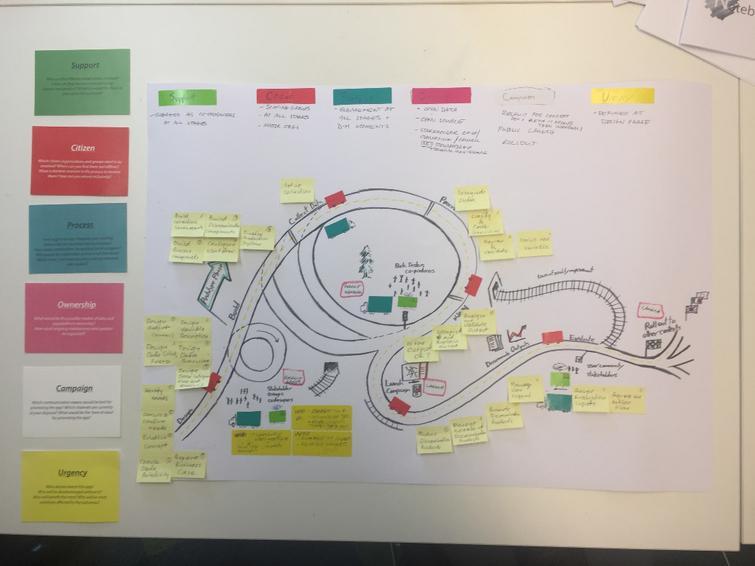 Roadmap for 'How we move' citizen data app prototype.