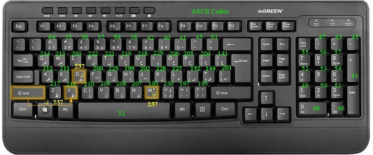 ASCII keyboard.
