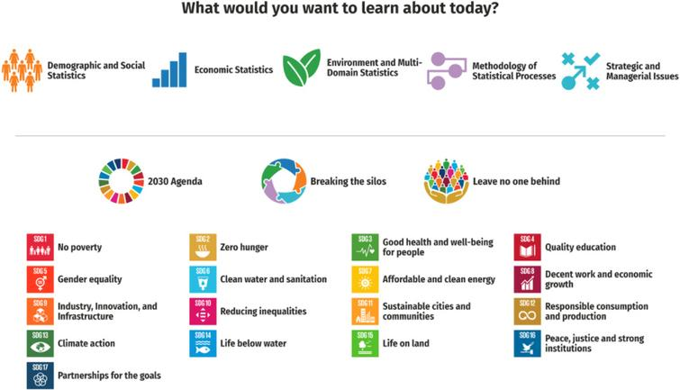 The UN SDG:learn statistics platform allows selection of materials along different dimensions, including along main statistical categories and Sustainable Development Goals.