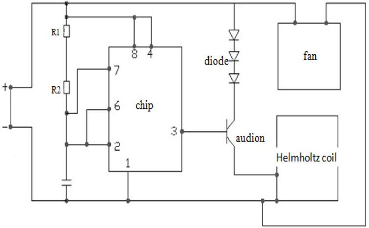 The PEMF circuit diagram used in the study.