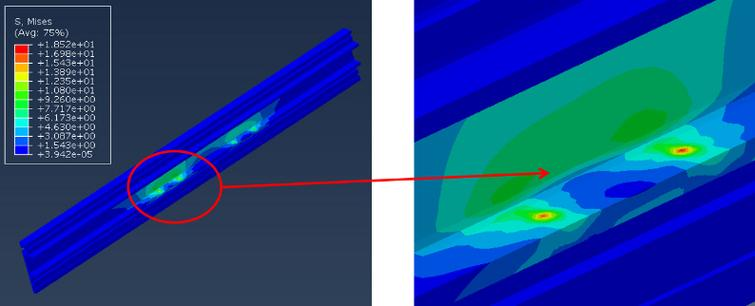 Results of stress contours in the rail part.