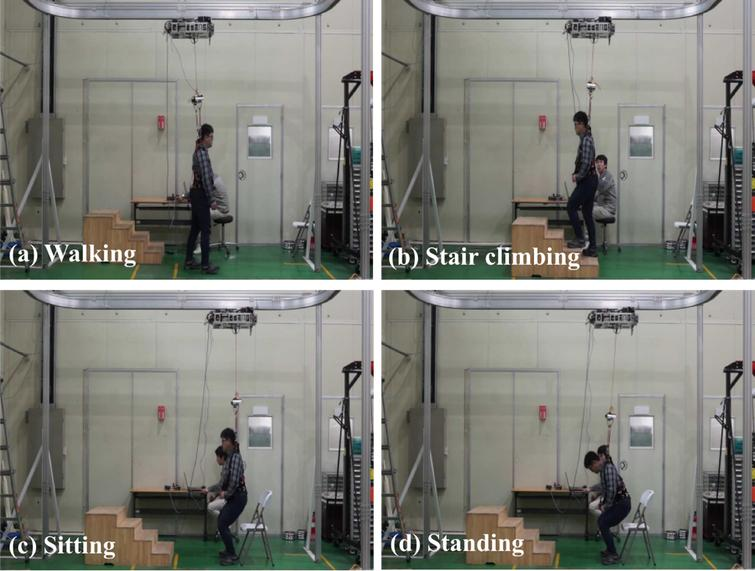 Apparatus of the first prototype of the gait rehabilitation system.