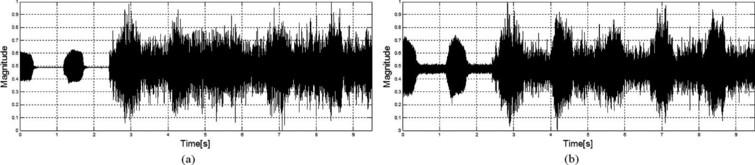 Air-conduction (a) and bone-conduction (b) speech signals.