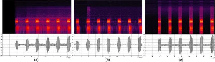 Results of signal and spectrum: (a) adaptive filter, (b) spectral subtraction, (c) proposed method.