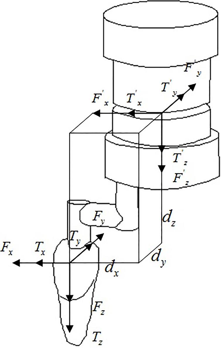 Schematic of measurement unit.