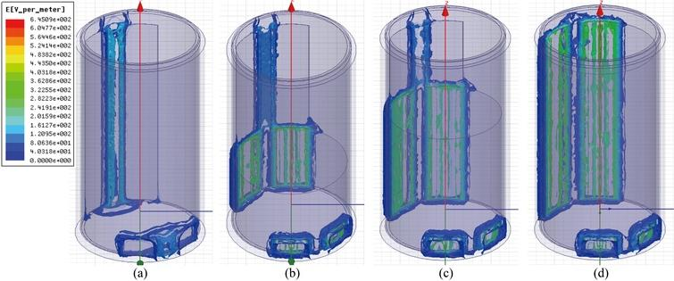 Pictures of the simulation result for the electrical field intensity variation of the capacitive sensor in the 3D FEA simulation as the water level increased. (a) 0cm; (b) 3cm; (c) 6cm; (d) 10cm.