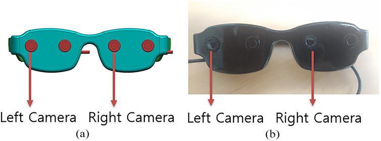 Developed eyeglass stereo camera using PC camera conformity to level the camera and minimize errors. (a) Stereo camera 3D model. (b) Developed stereo camera.