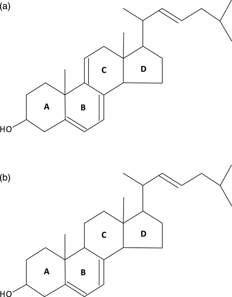 a: Compound b in Fig. 1 of Kodner et al. [3]: C27:4 Cholesta 5,7,9(11)-22-tetraene-3ßol. b: Compound c in Fig. 1 of Kodner et al. [3]: C27:3 Cholesta, 5,7,22triene-3ßol, two molecules synthesized by the phylogenetically ancient choanoflagellate Monosiga brevicollis. Ergosterol (see Fig. 4) is the second most common sterol in choanoflagellates; hence, M. brevicollis must have a C-24 sterol-methyl transferase.