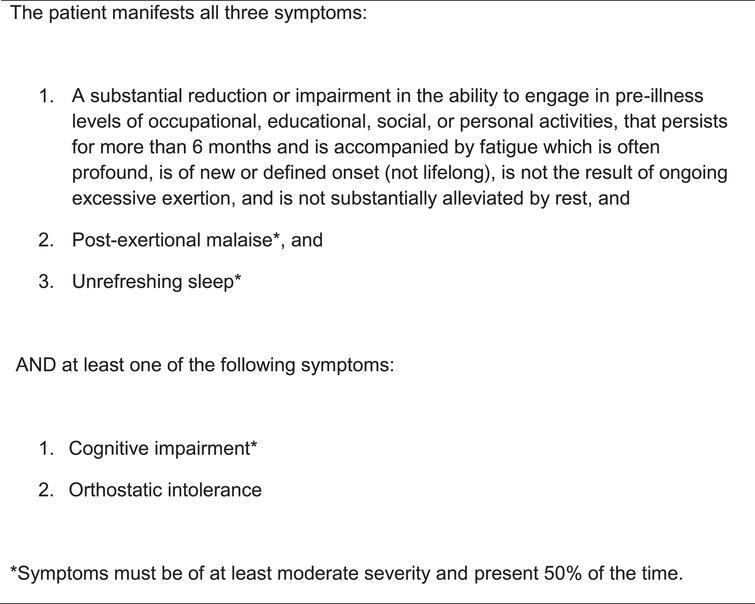 2015 National Academy of Medicine diagnostic criteria for Myalgic Encephalomyelitis/Chronic Fatigue Syndrome.